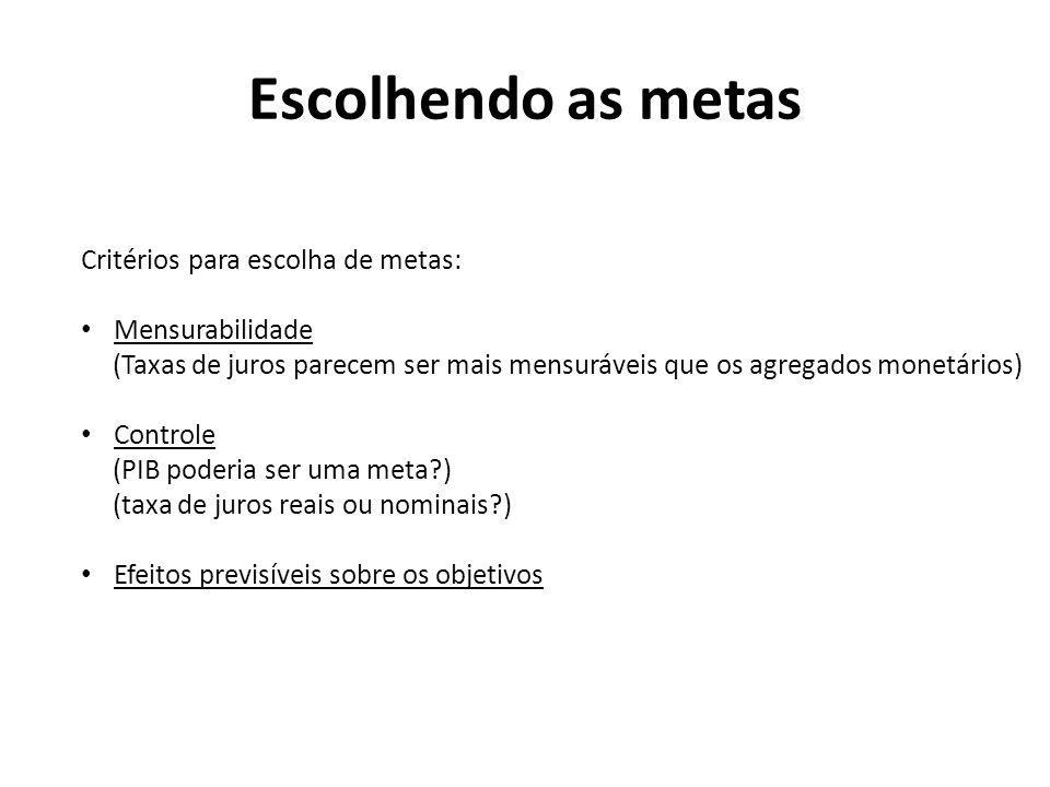 Escolhendo as metas Critérios para escolha de metas: Mensurabilidade (Taxas de juros parecem ser mais mensuráveis que os agregados monetários) Control
