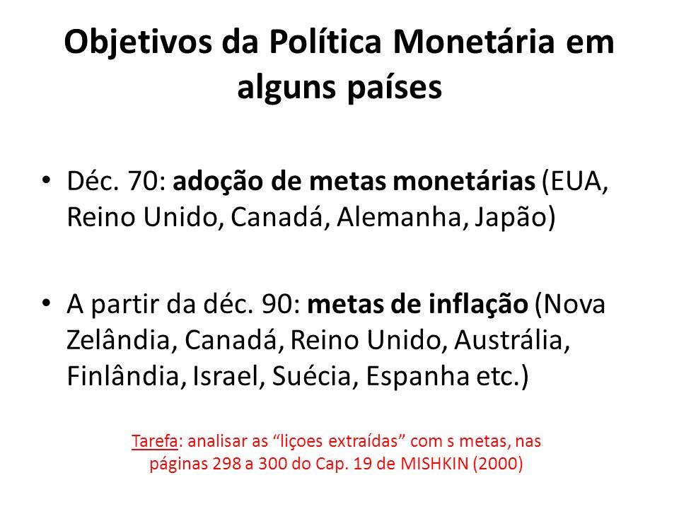 Objetivos da Política Monetária em alguns países Déc. 70: adoção de metas monetárias (EUA, Reino Unido, Canadá, Alemanha, Japão) A partir da déc. 90: