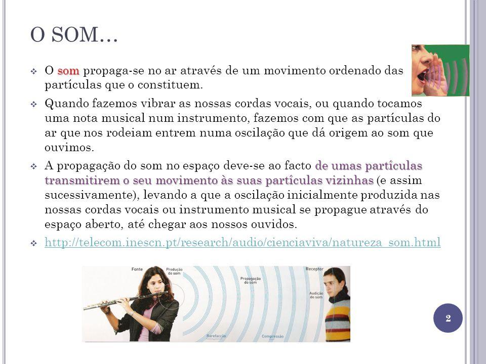 O SOM… som O som propaga-se no ar através de um movimento ordenado das partículas que o constituem. Quando fazemos vibrar as nossas cordas vocais, ou