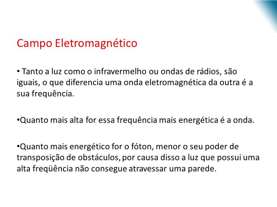 Campo Eletromagnético Tanto a luz como o infravermelho ou ondas de rádios, são iguais, o que diferencia uma onda eletromagnética da outra é a sua frequência.