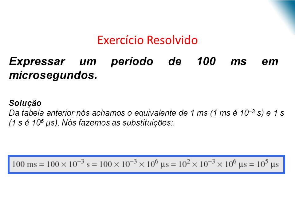 Exercício Resolvido Expressar um período de 100 ms em microsegundos. Solução Da tabela anterior nós achamos o equivalente de 1 ms (1 ms é 10 3 s) e 1