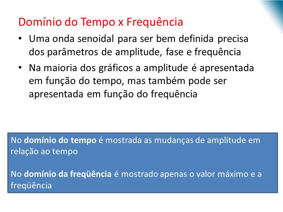 Domínio do Tempo x Frequência Uma onda senoidal para ser bem definida precisa dos parâmetros de amplitude, fase e frequência Na maioria dos gráficos a amplitude é apresentada em função do tempo, mas também pode ser apresentada em função do frequência No domínio do tempo é mostrada as mudanças de amplitude em relação ao tempo No domínio da freqüência é mostrado apenas o valor máximo e a freqüência