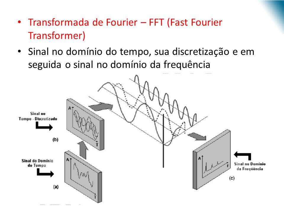 Transformada de Fourier – FFT (Fast Fourier Transformer) Sinal no domínio do tempo, sua discretização e em seguida o sinal no domínio da frequência UR