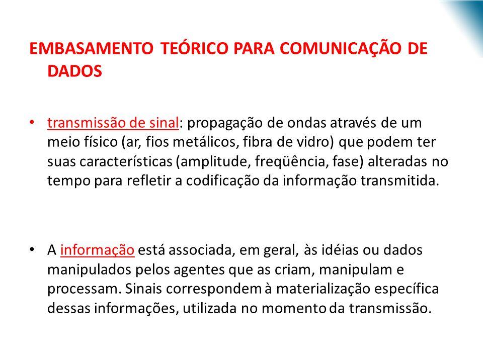 URI - DECC - Santo Ângelo EMBASAMENTO TEÓRICO PARA COMUNICAÇÃO DE DADOS transmissão de sinal: propagação de ondas através de um meio físico (ar, fios