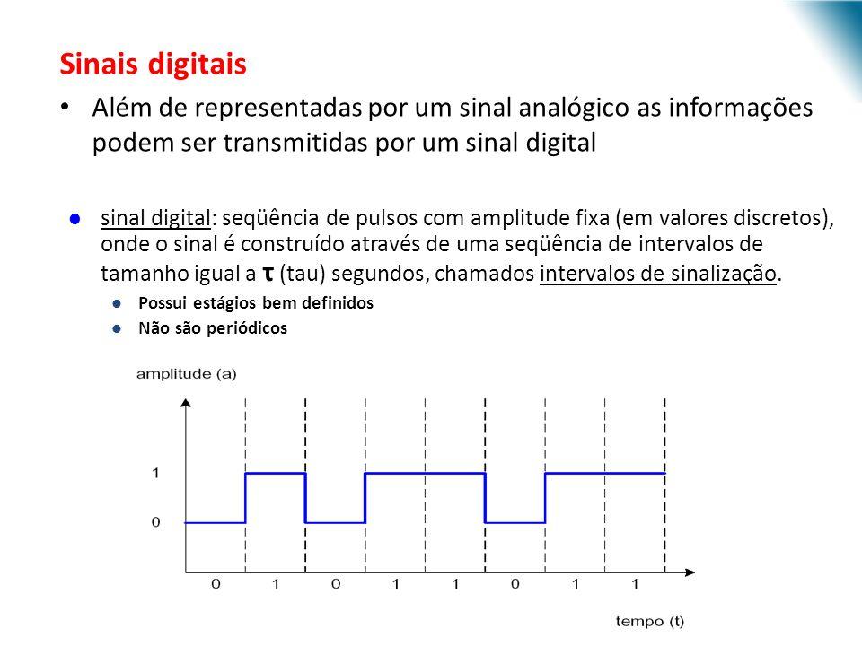Sinais digitais Além de representadas por um sinal analógico as informações podem ser transmitidas por um sinal digital sinal digital: seqüência de pulsos com amplitude fixa (em valores discretos), onde o sinal é construído através de uma seqüência de intervalos de tamanho igual a τ (tau) segundos, chamados intervalos de sinalização.