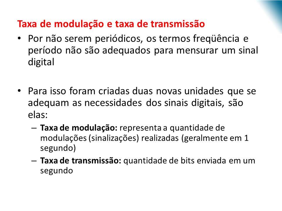 Taxa de modulação e taxa de transmissão Por não serem periódicos, os termos freqüência e período não são adequados para mensurar um sinal digital Para