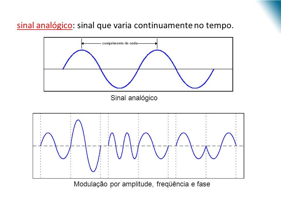 URI - DECC - Santo Ângelo sinal analógico: sinal que varia continuamente no tempo. Sinal analógico Modulação por amplitude, freqüência e fase