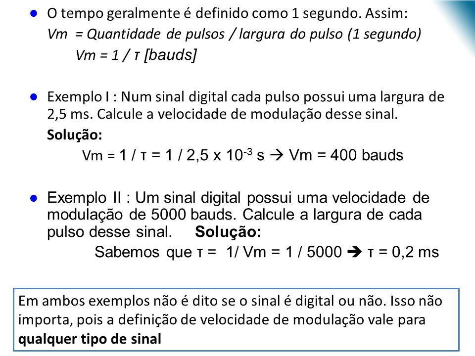 O tempo geralmente é definido como 1 segundo. Assim: Vm = Quantidade de pulsos / largura do pulso (1 segundo) Vm = 1 / τ [bauds] Exemplo I : Num sinal