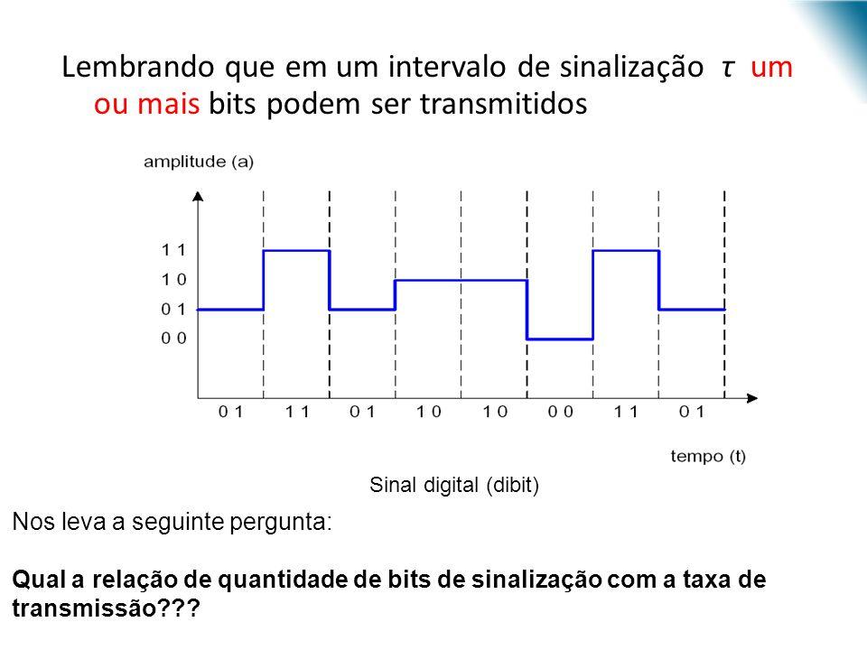 URI - DECC - Santo Ângelo Lembrando que em um intervalo de sinalização τ um ou mais bits podem ser transmitidos Sinal digital (dibit) Nos leva a seguinte pergunta: Qual a relação de quantidade de bits de sinalização com a taxa de transmissão???