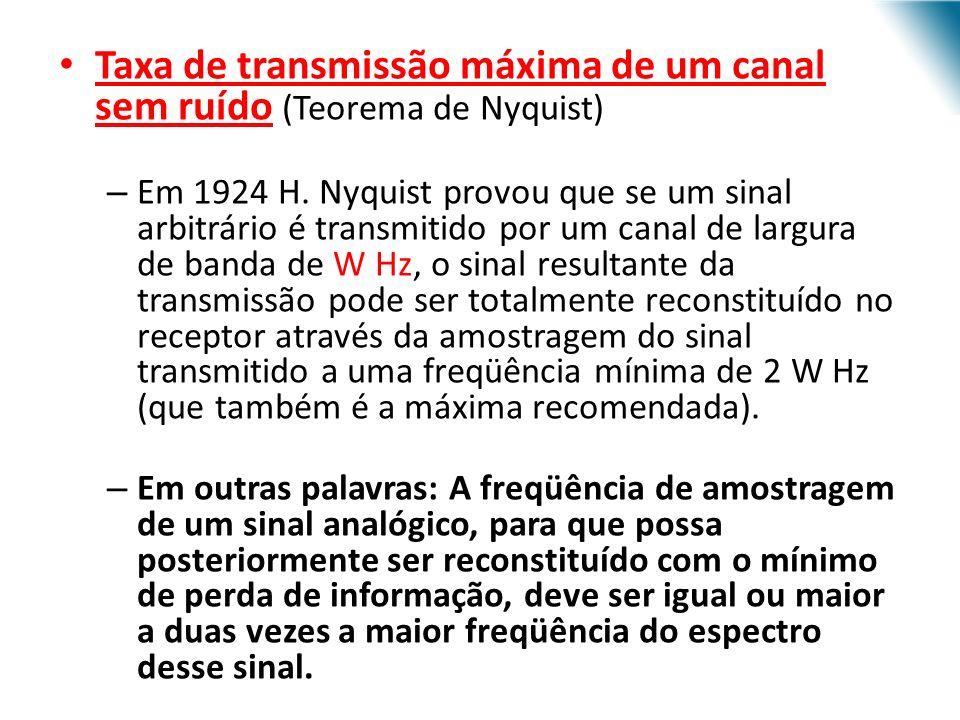 URI - DECC - Santo Ângelo Taxa de transmissão máxima de um canal sem ruído (Teorema de Nyquist) – Em 1924 H. Nyquist provou que se um sinal arbitrário
