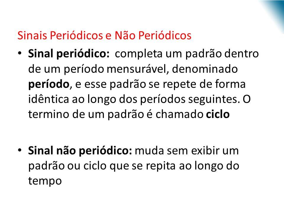 Sinais Periódicos e Não Periódicos Sinal periódico: completa um padrão dentro de um período mensurável, denominado período, e esse padrão se repete de forma idêntica ao longo dos períodos seguintes.