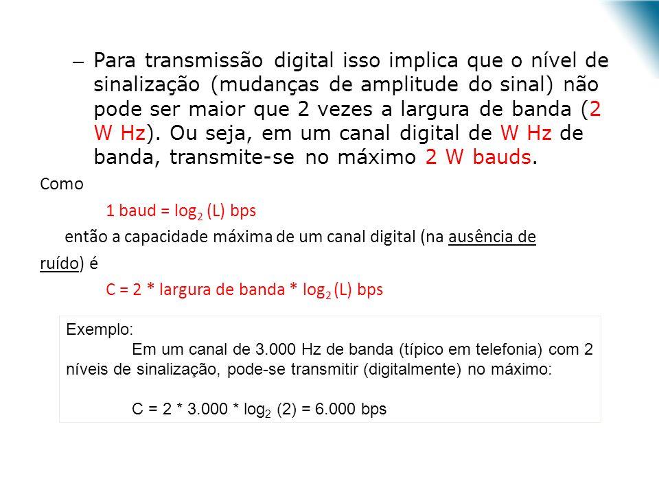 URI - DECC - Santo Ângelo – Para transmissão digital isso implica que o nível de sinalização (mudanças de amplitude do sinal) não pode ser maior que 2 vezes a largura de banda (2 W Hz).