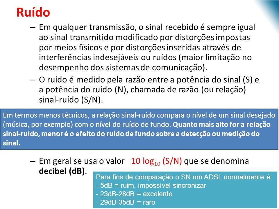 Ruído – Em qualquer transmissão, o sinal recebido é sempre igual ao sinal transmitido modificado por distorções impostas por meios físicos e por distorções inseridas através de interferências indesejáveis ou ruídos (maior limitação no desempenho dos sistemas de comunicação).