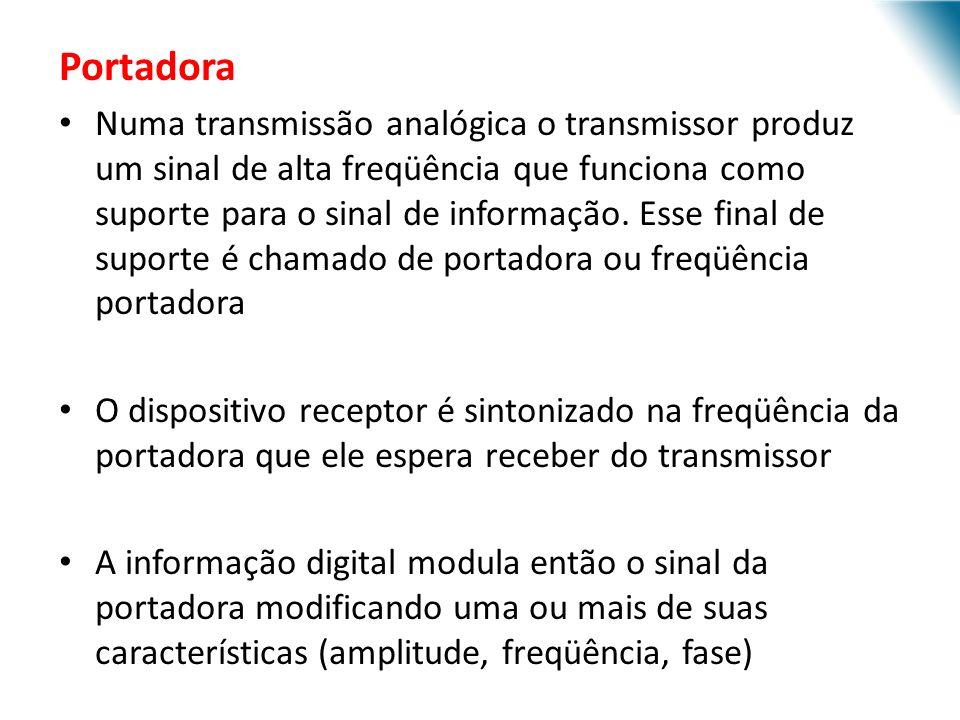 URI - DECC - Santo Ângelo Portadora Numa transmissão analógica o transmissor produz um sinal de alta freqüência que funciona como suporte para o sinal
