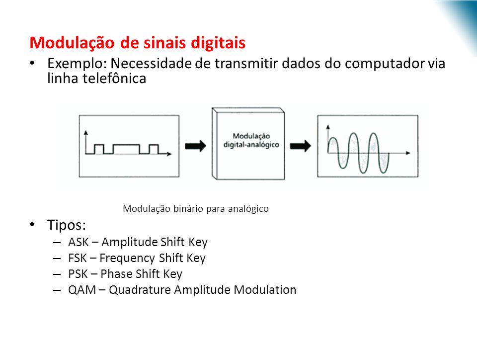 URI - DECC - Santo Ângelo Modulação de sinais digitais Exemplo: Necessidade de transmitir dados do computador via linha telefônica Modulação binário para analógico Tipos: – ASK – Amplitude Shift Key – FSK – Frequency Shift Key – PSK – Phase Shift Key – QAM – Quadrature Amplitude Modulation