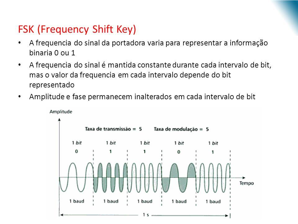 URI - DECC - Santo Ângelo FSK (Frequency Shift Key) A frequencia do sinal da portadora varia para representar a informação binaria 0 ou 1 A frequencia do sinal é mantida constante durante cada intervalo de bit, mas o valor da frequencia em cada intervalo depende do bit representado Amplitude e fase permanecem inalterados em cada intervalo de bit
