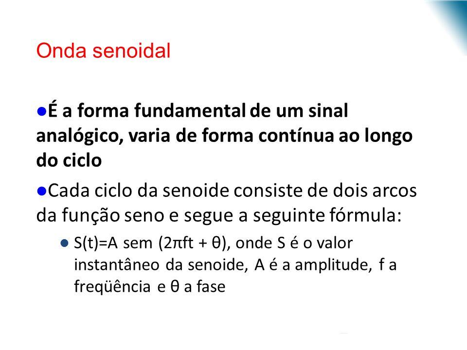 Onda senoidal É a forma fundamental de um sinal analógico, varia de forma contínua ao longo do ciclo Cada ciclo da senoide consiste de dois arcos da f