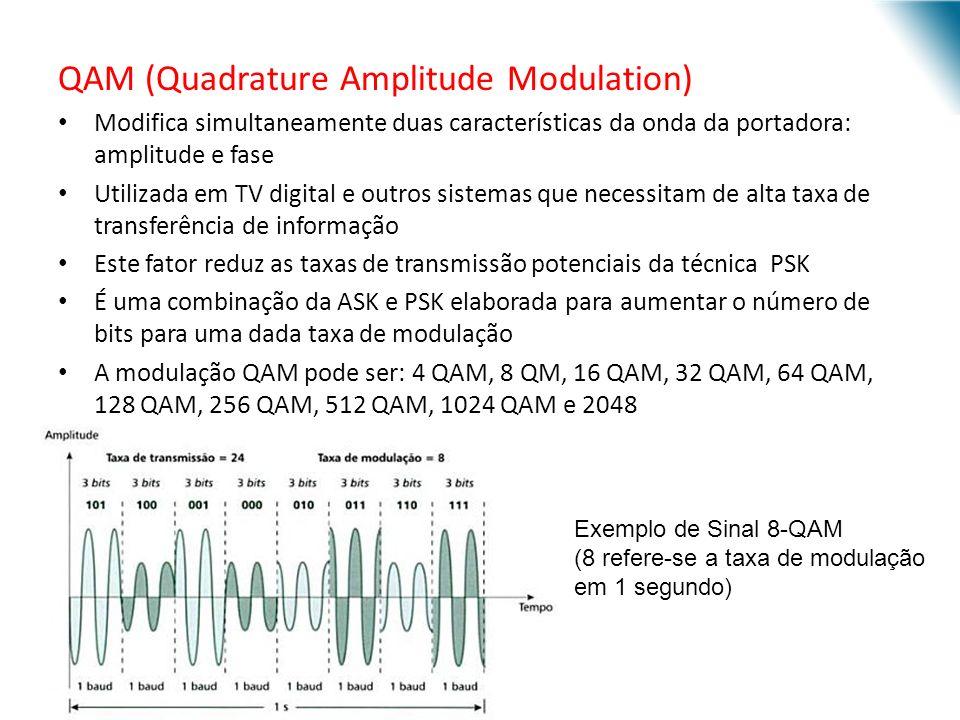 URI - DECC - Santo Ângelo QAM (Quadrature Amplitude Modulation) Modifica simultaneamente duas características da onda da portadora: amplitude e fase Utilizada em TV digital e outros sistemas que necessitam de alta taxa de transferência de informação Este fator reduz as taxas de transmissão potenciais da técnica PSK É uma combinação da ASK e PSK elaborada para aumentar o número de bits para uma dada taxa de modulação A modulação QAM pode ser: 4 QAM, 8 QM, 16 QAM, 32 QAM, 64 QAM, 128 QAM, 256 QAM, 512 QAM, 1024 QAM e 2048 Exemplo de Sinal 8-QAM (8 refere-se a taxa de modulação em 1 segundo)