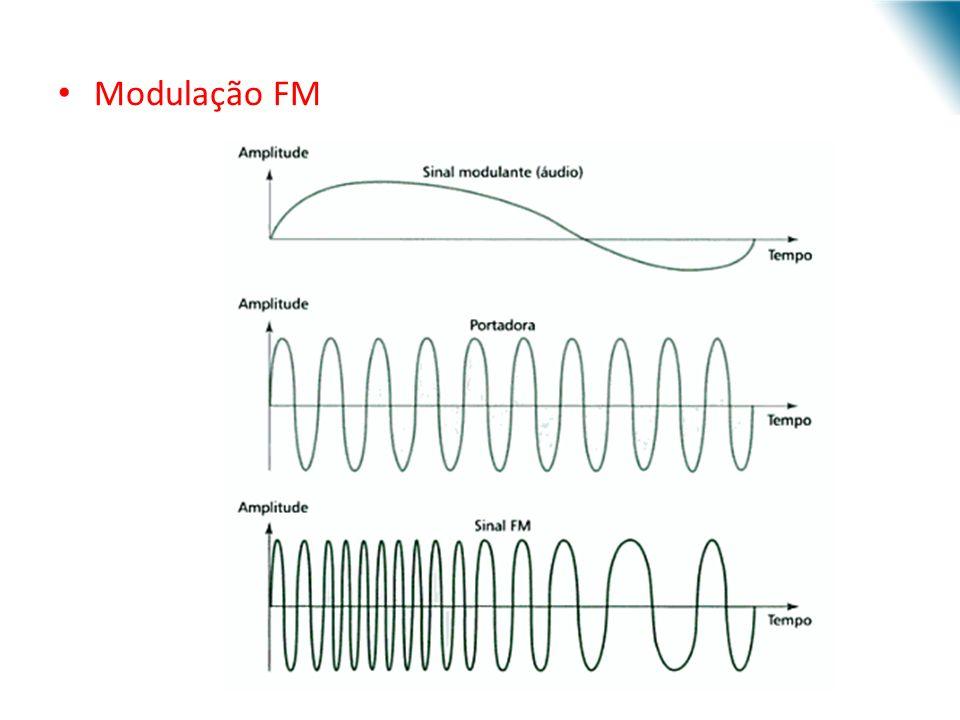 URI - DECC - Santo Ângelo Modulação FM