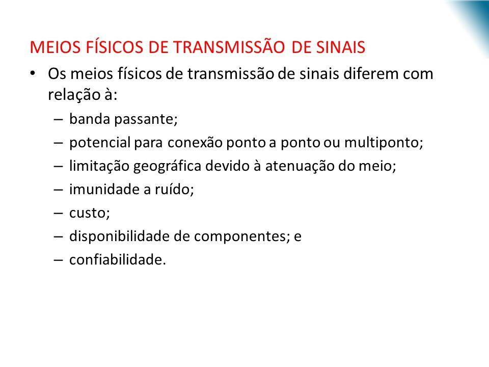 URI - DECC - Santo Ângelo MEIOS FÍSICOS DE TRANSMISSÃO DE SINAIS Os meios físicos de transmissão de sinais diferem com relação à: – banda passante; –