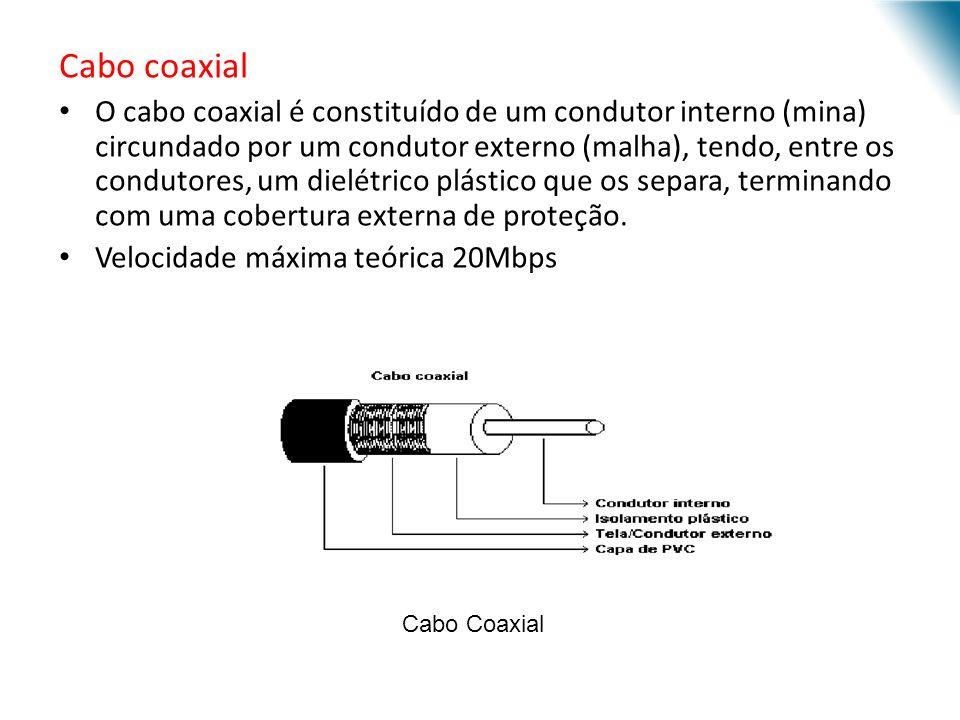 URI - DECC - Santo Ângelo Cabo coaxial O cabo coaxial é constituído de um condutor interno (mina) circundado por um condutor externo (malha), tendo, entre os condutores, um dielétrico plástico que os separa, terminando com uma cobertura externa de proteção.