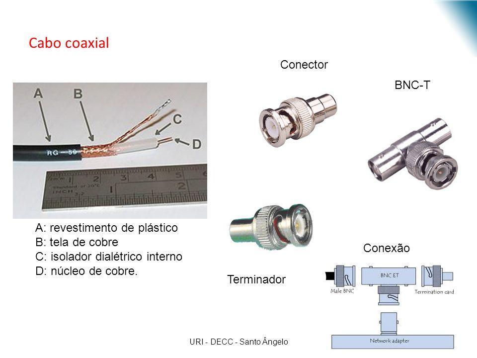 URI - DECC - Santo Ângelo Cabo coaxial Conector A: revestimento de plástico B: tela de cobre C: isolador dialétrico interno D: núcleo de cobre. BNC-T