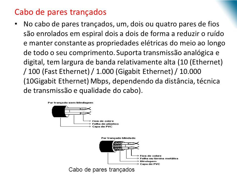 URI - DECC - Santo Ângelo Cabo de pares trançados No cabo de pares trançados, um, dois ou quatro pares de fios são enrolados em espiral dois a dois de forma a reduzir o ruído e manter constante as propriedades elétricas do meio ao longo de todo o seu comprimento.