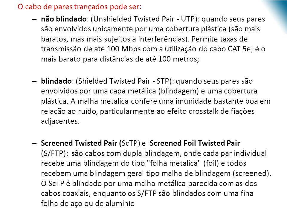 URI - DECC - Santo Ângelo O cabo de pares trançados pode ser: – não blindado: (Unshielded Twisted Pair - UTP): quando seus pares são envolvidos unicam