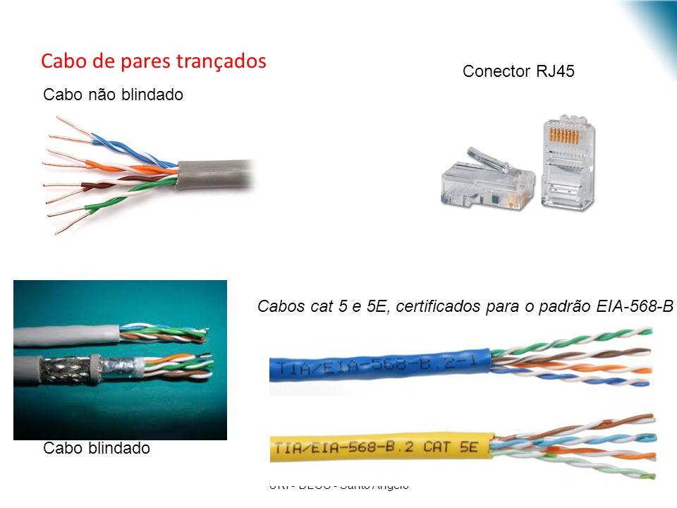 URI - DECC - Santo Ângelo Cabo de pares trançados Cabo não blindado Cabo blindado Conector RJ45 Cabos cat 5 e 5E, certificados para o padrão EIA-568-B