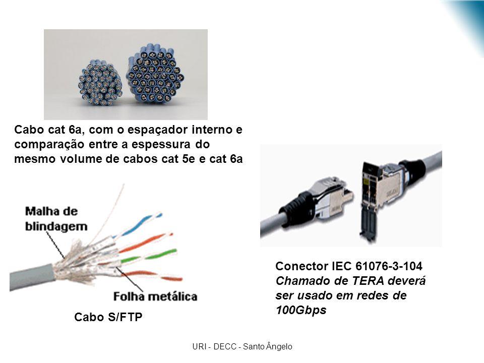 URI - DECC - Santo Ângelo Conector IEC 61076-3-104 Chamado de TERA deverá ser usado em redes de 100Gbps Cabo S/FTP Cabo cat 6a, com o espaçador interno e comparação entre a espessura do mesmo volume de cabos cat 5e e cat 6a