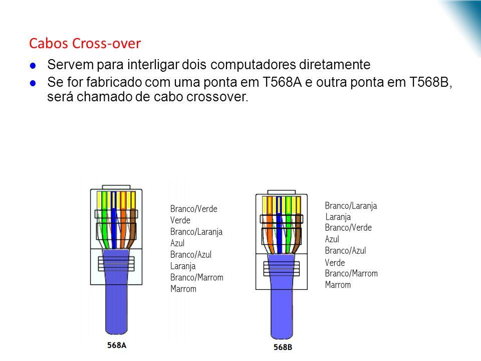 URI - DECC - Santo Ângelo Cabos Cross-over Servem para interligar dois computadores diretamente Se for fabricado com uma ponta em T568A e outra ponta em T568B, será chamado de cabo crossover.
