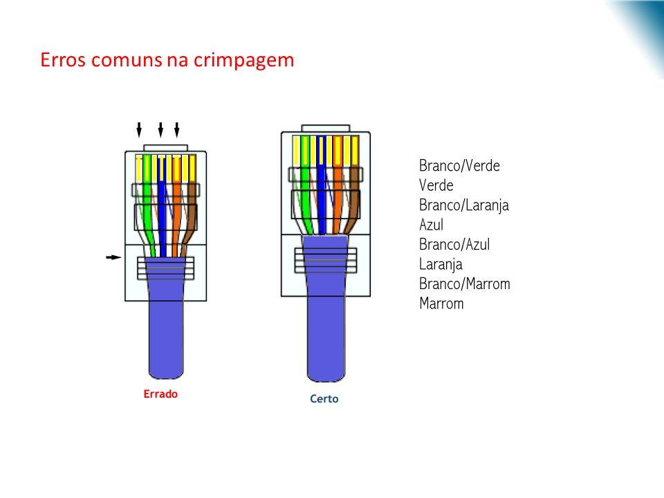 URI - DECC - Santo Ângelo Erros comuns na crimpagem
