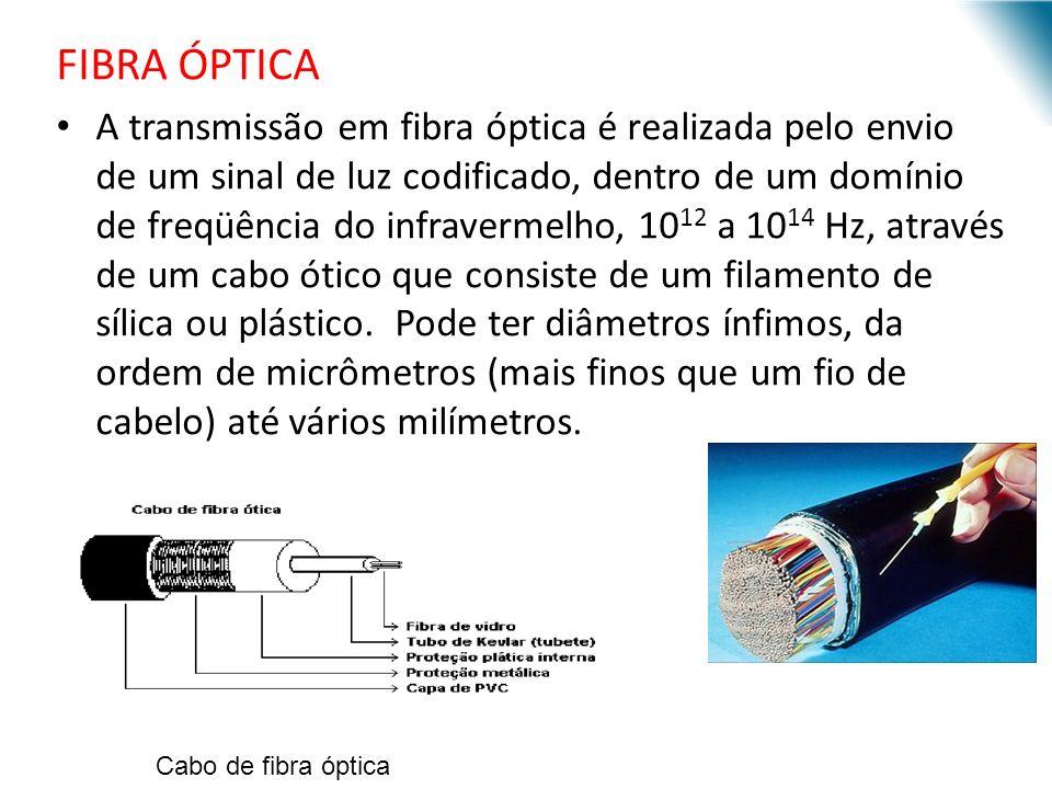 FIBRA ÓPTICA A transmissão em fibra óptica é realizada pelo envio de um sinal de luz codificado, dentro de um domínio de freqüência do infravermelho, 10 12 a 10 14 Hz, através de um cabo ótico que consiste de um filamento de sílica ou plástico.