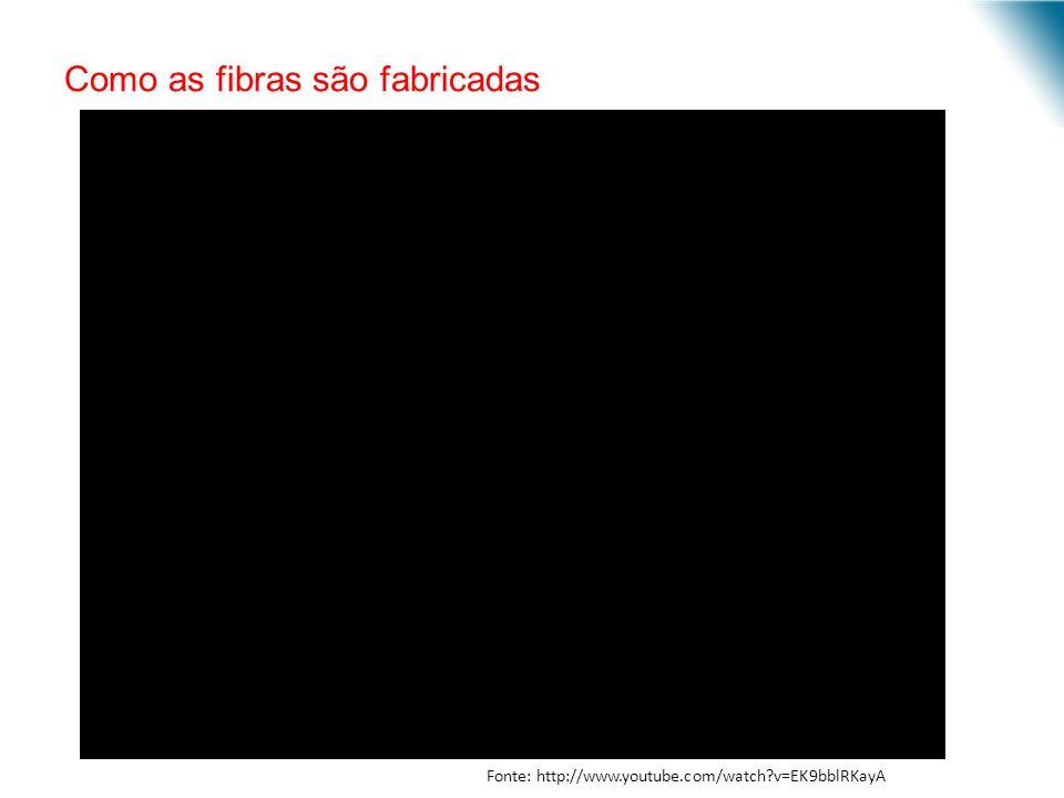 Fonte: http://www.youtube.com/watch?v=EK9bblRKayA URI - DECC - Santo Ângelo Como as fibras são fabricadas