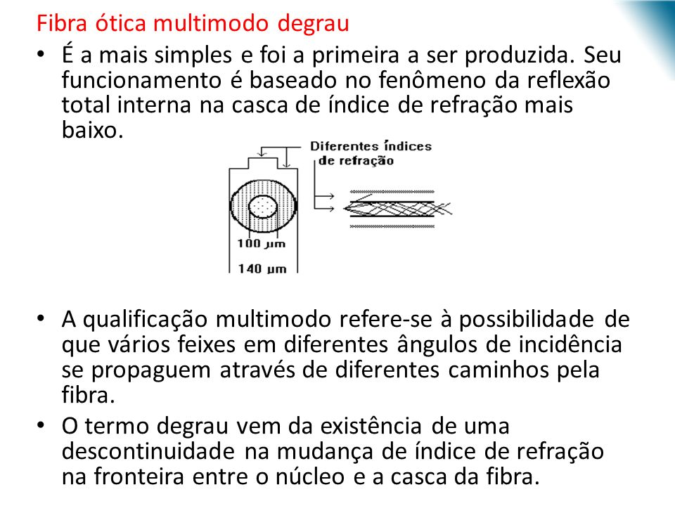 URI - DECC - Santo Ângelo Fibra ótica multimodo degrau É a mais simples e foi a primeira a ser produzida. Seu funcionamento é baseado no fenômeno da r