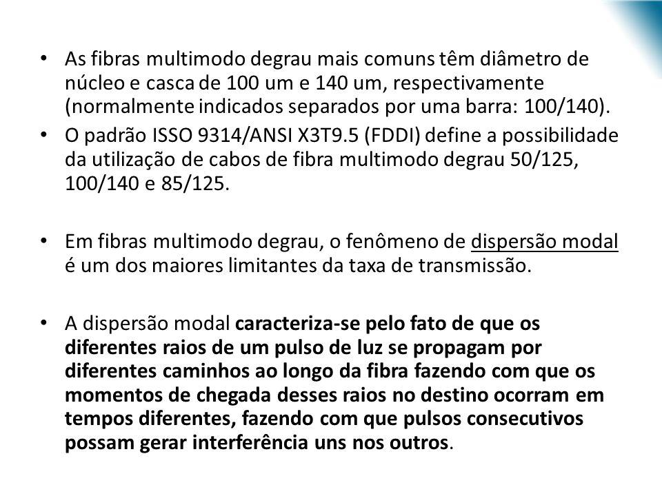 URI - DECC - Santo Ângelo As fibras multimodo degrau mais comuns têm diâmetro de núcleo e casca de 100 um e 140 um, respectivamente (normalmente indicados separados por uma barra: 100/140).