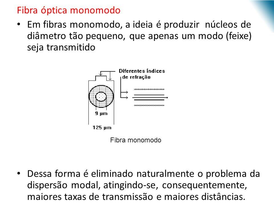 URI - DECC - Santo Ângelo Fibra óptica monomodo Em fibras monomodo, a ideia é produzir núcleos de diâmetro tão pequeno, que apenas um modo (feixe) seja transmitido Dessa forma é eliminado naturalmente o problema da dispersão modal, atingindo-se, consequentemente, maiores taxas de transmissão e maiores distâncias.