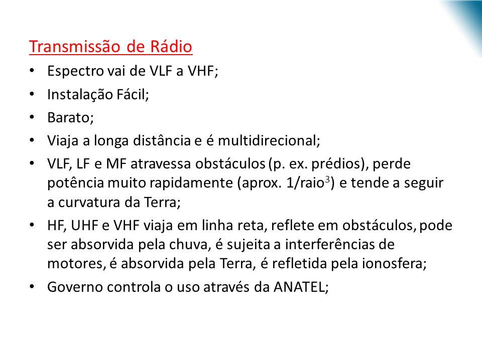 URI - DECC - Santo Ângelo Transmissão de Rádio Espectro vai de VLF a VHF; Instalação Fácil; Barato; Viaja a longa distância e é multidirecional; VLF, LF e MF atravessa obstáculos (p.
