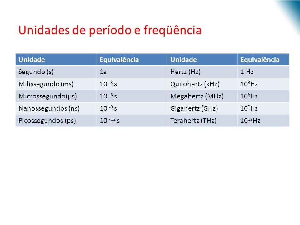 Unidades de período e freqüência UnidadeEquivalênciaUnidadeEquivalência Segundo (s)1sHertz (Hz)1 Hz Milissegundo (ms)10 -3 sQuilohertz (kHz)10 3 Hz Microssegundo(µs)10 -6 sMegahertz (MHz)10 6 Hz Nanossegundos (ns)10 -9 sGigahertz (GHz)10 9 Hz Picossegundos (ps)10 -12 sTerahertz (THz)10 12 Hz Unidades de período e freqüência
