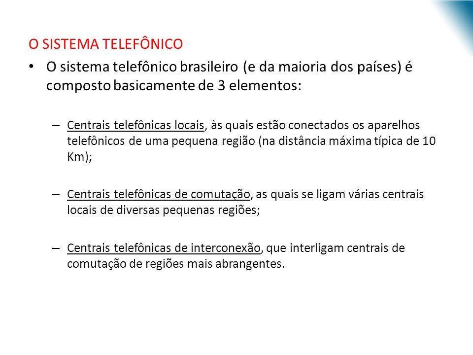 URI - DECC - Santo Ângelo O SISTEMA TELEFÔNICO O sistema telefônico brasileiro (e da maioria dos países) é composto basicamente de 3 elementos: – Centrais telefônicas locais, às quais estão conectados os aparelhos telefônicos de uma pequena região (na distância máxima típica de 10 Km); – Centrais telefônicas de comutação, as quais se ligam várias centrais locais de diversas pequenas regiões; – Centrais telefônicas de interconexão, que interligam centrais de comutação de regiões mais abrangentes.