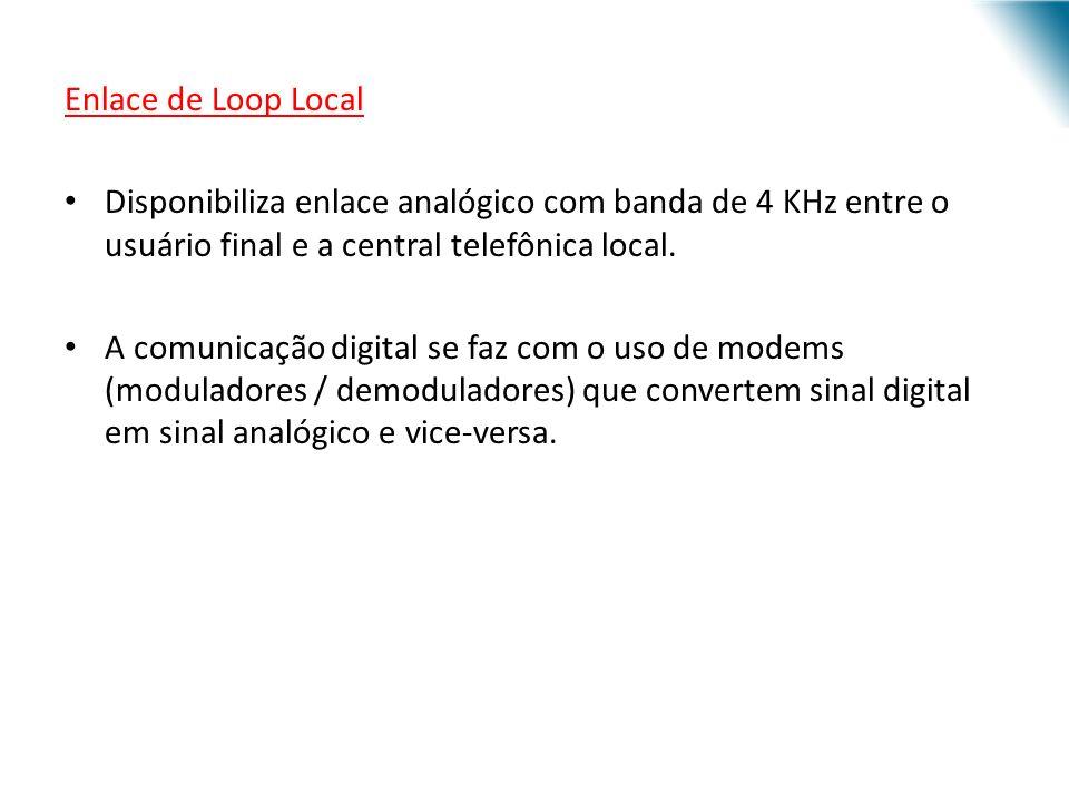 URI - DECC - Santo Ângelo Enlace de Loop Local Disponibiliza enlace analógico com banda de 4 KHz entre o usuário final e a central telefônica local. A