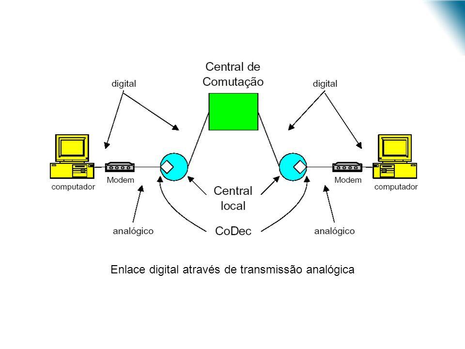 URI - DECC - Santo Ângelo Enlace digital através de transmissão analógica