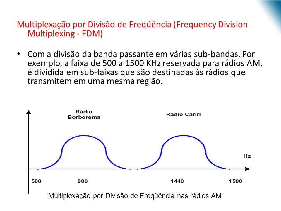 URI - DECC - Santo Ângelo Multiplexação por Divisão de Freqüência (Frequency Division Multiplexing - FDM) Com a divisão da banda passante em várias sub-bandas.