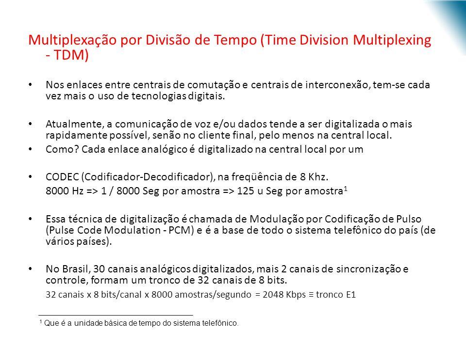 URI - DECC - Santo Ângelo Multiplexação por Divisão de Tempo (Time Division Multiplexing - TDM) Nos enlaces entre centrais de comutação e centrais de interconexão, tem-se cada vez mais o uso de tecnologias digitais.