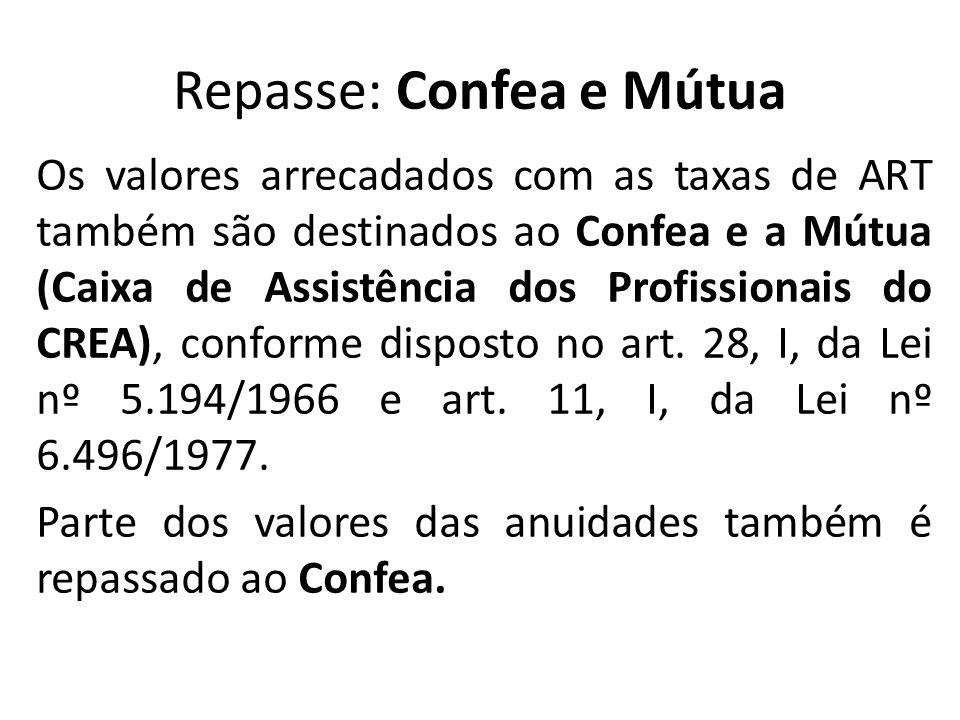 Repasse: Confea e Mútua Os valores arrecadados com as taxas de ART também são destinados ao Confea e a Mútua (Caixa de Assistência dos Profissionais d