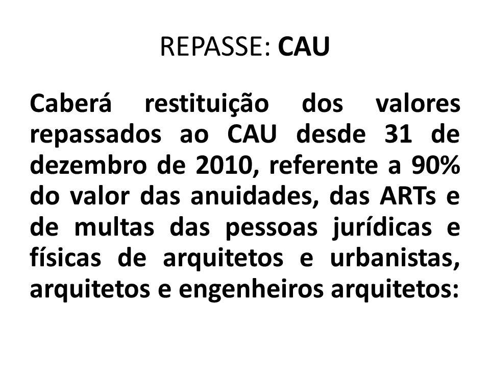 REPASSE: CAU Caberá restituição dos valores repassados ao CAU desde 31 de dezembro de 2010, referente a 90% do valor das anuidades, das ARTs e de mult