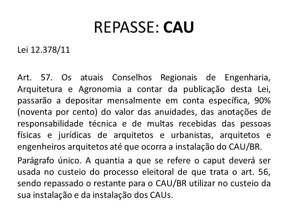 REPASSE: CAU Lei 12.378/11 Art. 57. Os atuais Conselhos Regionais de Engenharia, Arquitetura e Agronomia a contar da publicação desta Lei, passarão a
