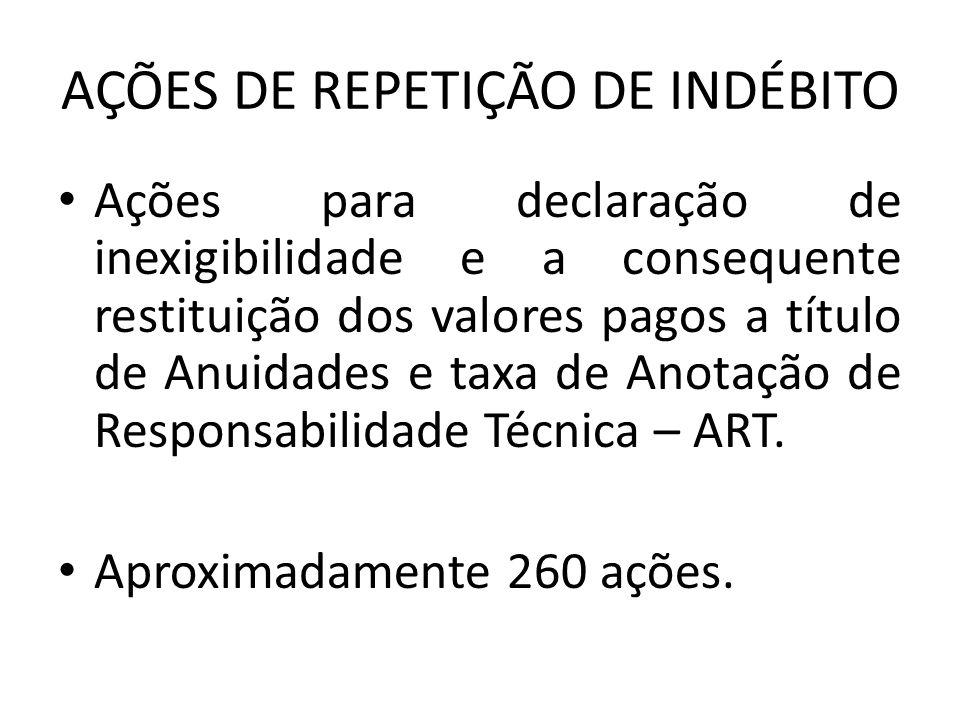 REPASSE: CAU Lei 12.378/11 Art.57.