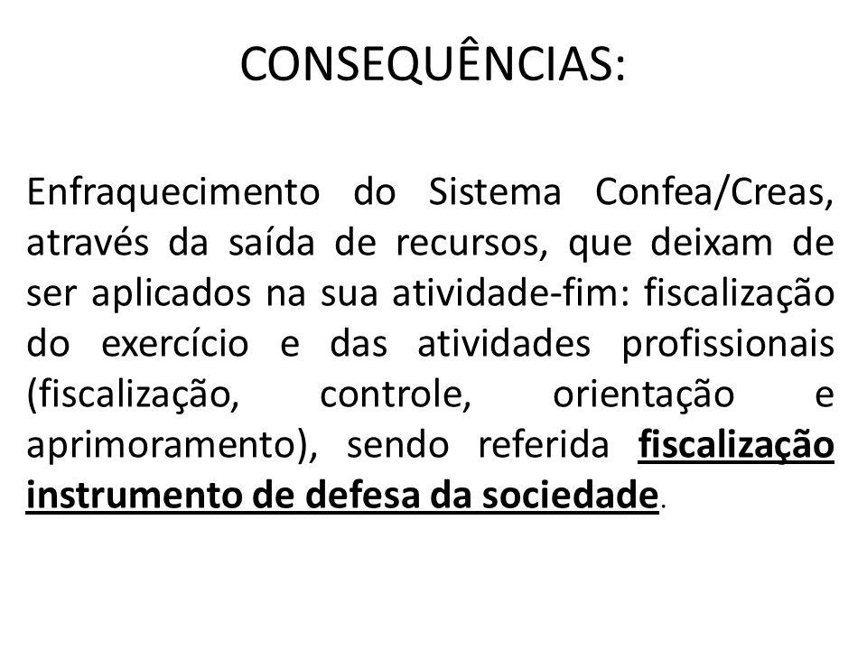 CONSEQUÊNCIAS: Enfraquecimento do Sistema Confea/Creas, através da saída de recursos, que deixam de ser aplicados na sua atividade-fim: fiscalização d
