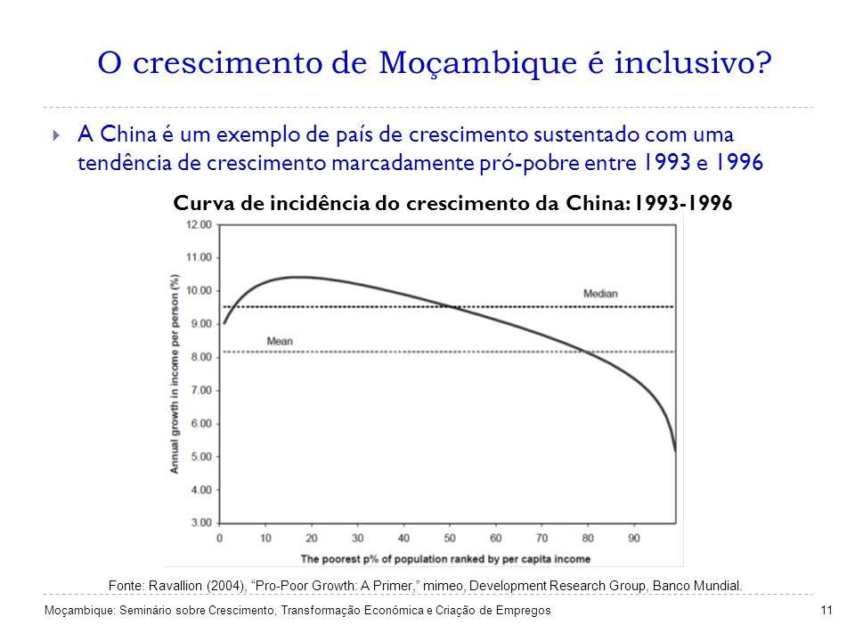 O crescimento de Moçambique é inclusivo? 11 A China é um exemplo de país de crescimento sustentado com uma tendência de crescimento marcadamente pró-p